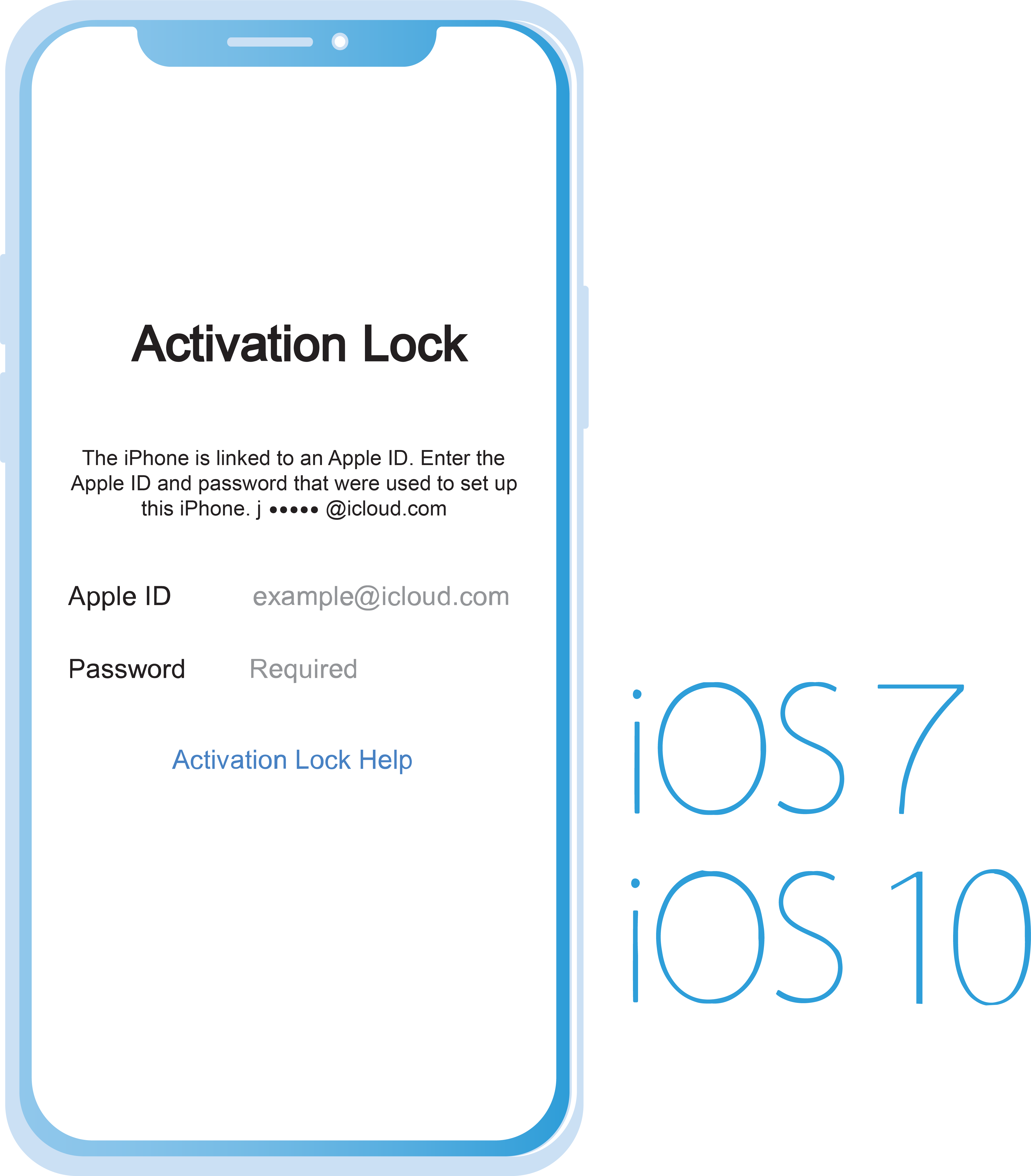 Bypass iPhone 4, 4S iCloud Activation Screen